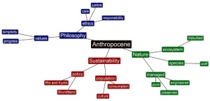 anthropocene-mind-map2